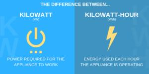 KWvsKWHR